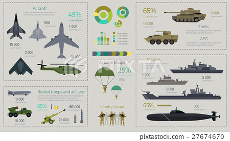 Military Infographics Flat Vector Illustration 27674670