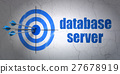Programming concept: target and Database Server on 27678919