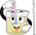 Mascot Beaker Litmus Test Alkaline 27731957