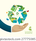 ECO Business Friendly Save Nature. Ecology design 27775085