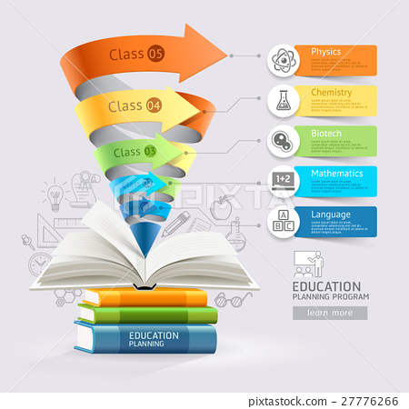 Books step education cone infographics.  27776266