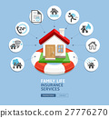 House insurance services.  27776270