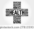 Health word cloud collage 27813593