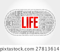 LIFE word cloud, fitness 27813614