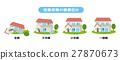 지진 보험 【재해 시리즈] 27870673
