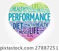 cloud heart performance 27887251