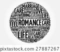 Romance circle word cloud 27887267