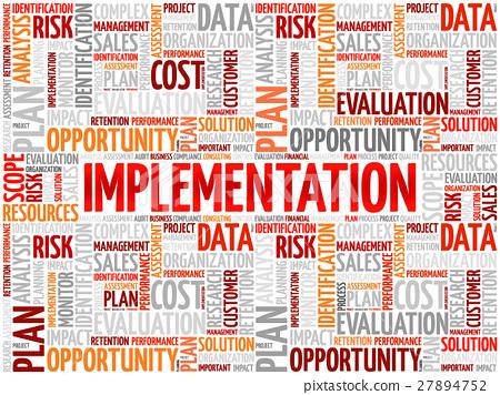 Implementation word cloud 27894752