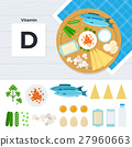 Products with vitamin D 27960663