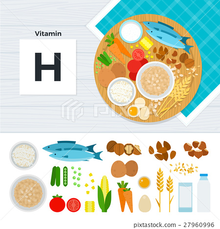 Products with vitamin H 27960996
