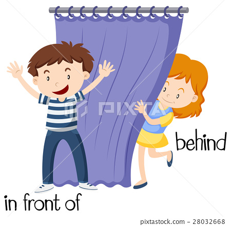 opposite words for in front of and behind stock illustration