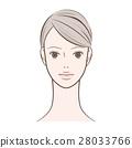 ผู้หญิงที่เปิดตาหญิงของเธอ 28033766