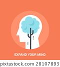 growth mind thinking 28107893