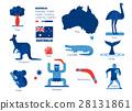 Australia 28131861