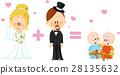 wedding card 28135632