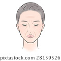 Wrinkle-facing lady on the skin Close the front eyes 28159526