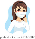 Woman Medical Mask 28160087