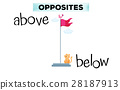 Opposite words for above and below 28187913