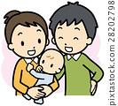 child-raising, child, rearing 28202798