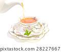 Cup of Tea, High Tea 28227667