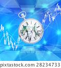 財政 經濟 金融 28234733