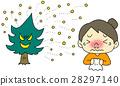 花粉過敏 杉木花粉 女性 28297140
