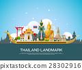 thailand 28302916