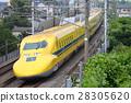 doctor yellow, rail, railroads 28305620