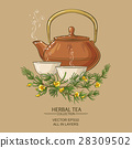 rooibos tea in teapot and tea bowls 28309502