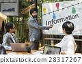 information progress research 28317267