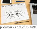 Logistics 28391491