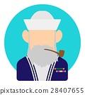 avatar, man, sailor 28407655