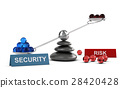 Risk Management. Choice of Security 28420428