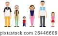 Three generations family vector 28446609