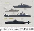 海军 军队 军事 28452908