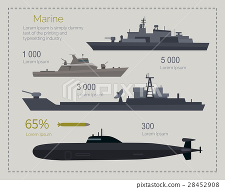 Military Navy Flat Vector Infigraphics 28452908