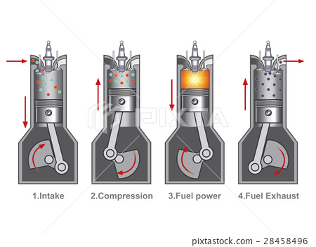 4 piston stroke engine combustion. 28458496