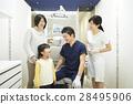 dental, dentistry, dentist 28495906