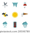 kind,weather,icon 28506780