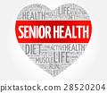 cloud health heart 28520204