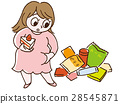 fatness, obesity, female 28545871