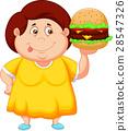 kid, fat, burger 28547326