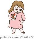 fatness, obesity, female 28548522