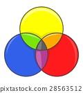 cmyk, color, profile 28563512