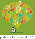 笔记 音符 音乐 28565227