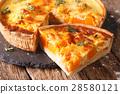 chicken, pumpkin, cheese 28580121