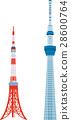 도쿄 타워와 스카이 트리 28600764
