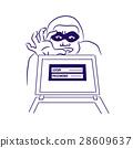 安全 安全性 病毒 28609637