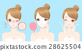 acne beauty cleansing 28625504