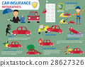 Car insurance infographics elements.  28627326